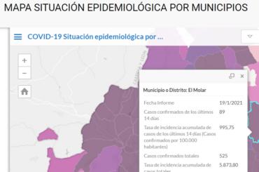 El Ayto. de El Molar recuerda a la ciudadanía cumplir con las medidas y restricciones impuestas para reducir la tasa de contagios