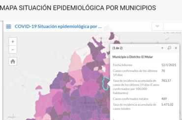 El Ayuntamiento de El Molar ruega prudencia y cumplir con las medidas sanitarias impuestas para prevenir la propagación del coronavirus