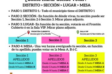 Cambio de ubicación de los colegios electorales