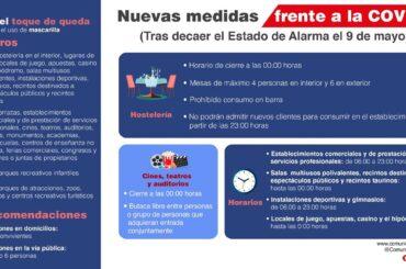 Medidas frente al COVID-19 vigentes en la Comunidad de Madrid desde el 9 de mayo